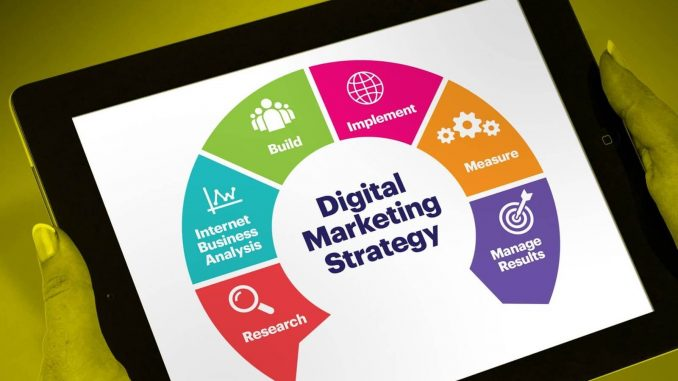 Digital marketing stratergies 2019