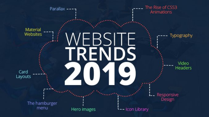new web design trends 2019