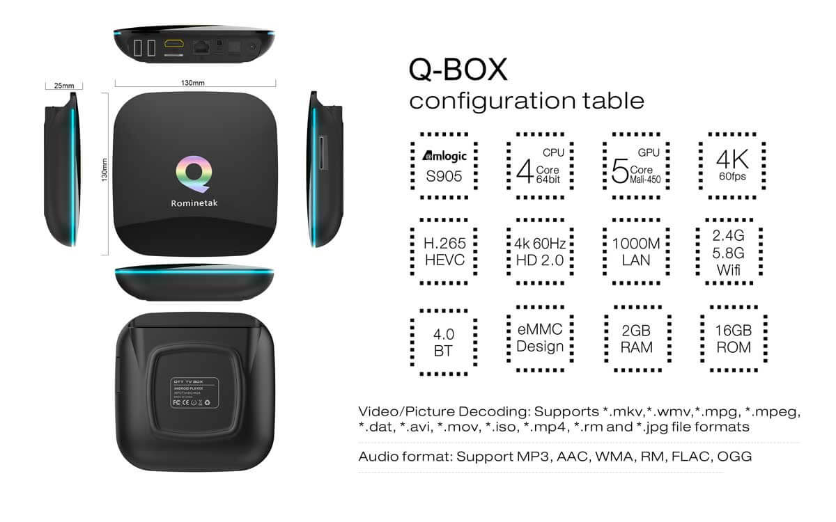 Android Q box
